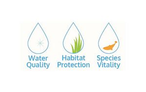Water Quality, Habitat Protection, Species Vitality