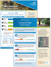 State of Our Waters Health Reports